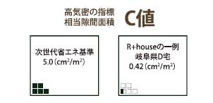 rplushouse03-2