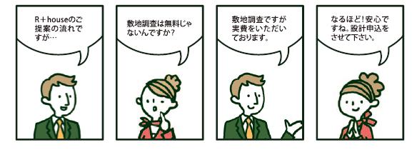 rplushouse08